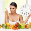 Контроль своего рациона питания и веса: листок самоконтроля