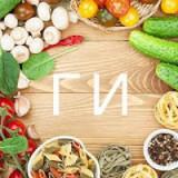 Здоровое питание: таблица гликемических индексов продуктов питания